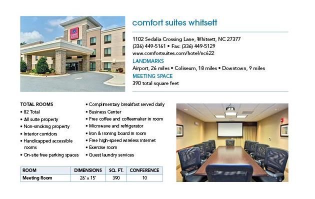 Comfort Suites Whitsett